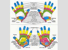 Hand Reflexology Points INSPIROMANIA
