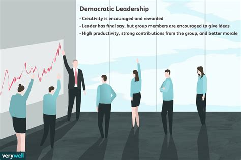 democratic style  leadership