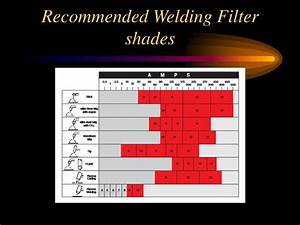 Ppt Welding And Cutting Safety Powerpoint Presentation