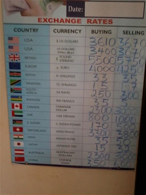 crane forex bureau uganda exchange rates forex financial