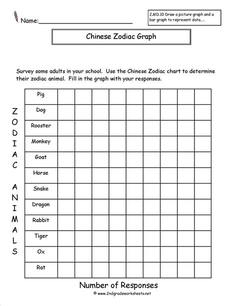 16 best images of bar graph and pictograph worksheets 3rd