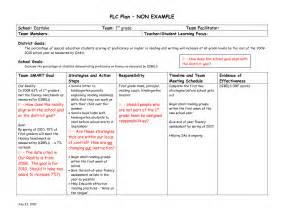Teacher Smart Goals Examples