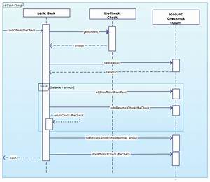 Beyond The Basics Of Sequence Diagrams  Part 3