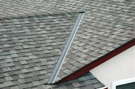 composition shingles roofing company new roof estimate