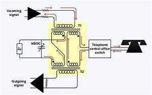 How Does An Analog Telephone  Pots  Do Full Duplex  Tx And Rx On The Same Pair Of Wires