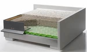 balkon estrich drainagematten je nach bodenaufbau für balkon und terrasse tau wechsel bei grobkornestrich