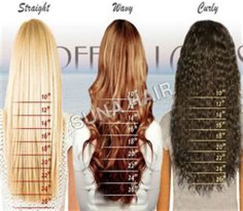 ideas  hair length chart  pinterest hair lengths hair growth charts  hair