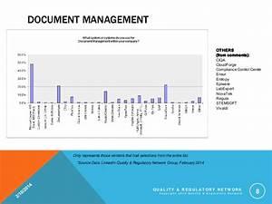 life sciences quality management system vendor software With ensur document control software