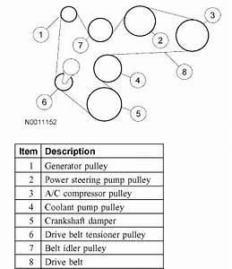 2005 Ford Explorer Xlt 4 0l Sohc Serpentine Belt Diagram