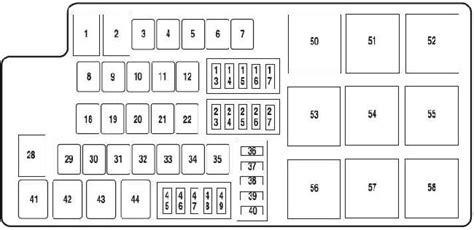 ford mustang fuse box diagram fuse diagram