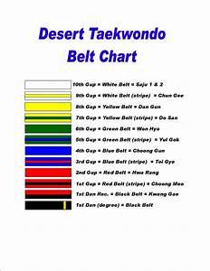 MEMBER AREA : Desert Tae Kwon Do