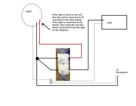 To wire a double switch, you'll need to cut the power, remove the old switch, then feed and connect the wires into the double switch fixture. I can't get my bathroom fan and bathroom light to turn on with separate switches. The power to ...