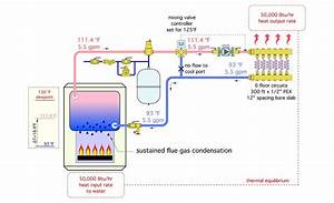 Hot Water Heater With Circulating Pump Diagram
