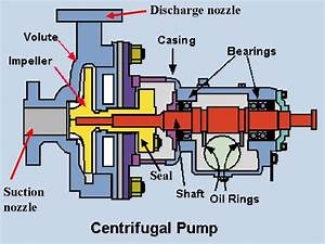 Should Soft Foot Be Corrected In Centrifugal Pumps