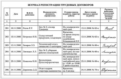 заявление на утверждение схемы расположения земельного участка образец