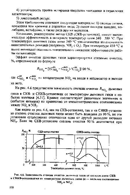 Снижение выбросов оксидов азота путем рециркуляции и увлажнения части дымовых газов . Архив С.О.К. 2006 . №2
