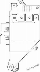 Fuse Box Diagram  U0026gt  Toyota Land Cruiser  100  J100  1998
