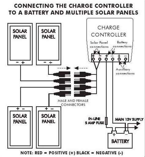 solar panel installation guide purchaseie