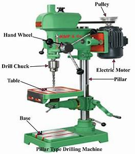 What is the Purpose and Importance of Drilling Machine ...