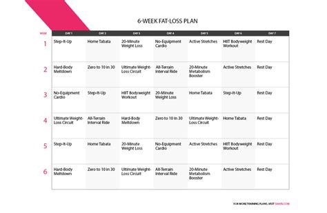 fat burning diet plan  male diet plan