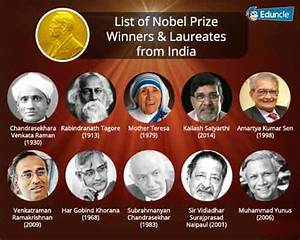 List of Nobel Prize Winners & Laureates from India