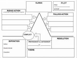 Best 25+ Plot diagram ideas on Pinterest | Teaching plot ...