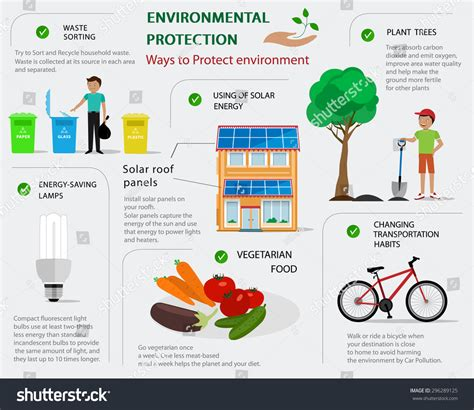 Environmental Protection Infographic Flat Concept Ways