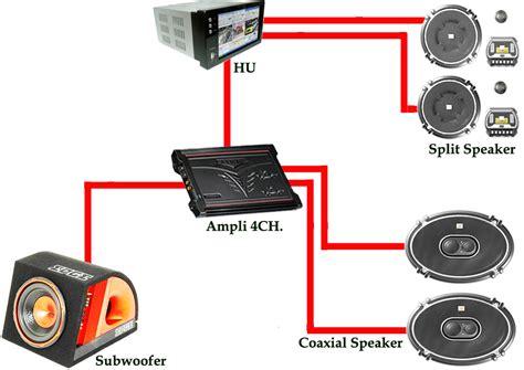 tips trik optimalisasi sound system bawaan asli mobil audio modifikasi
