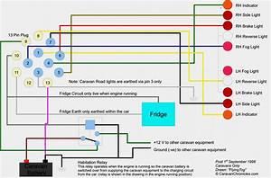 12v Wiring Diagram Camper Trailer