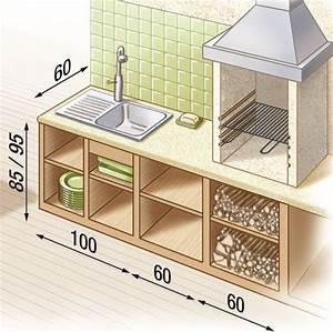 revgercom construire une cuisine dete en bois idee With nice amenager une terrasse exterieure 6 comment concevoir ma cuisine dete exterieure