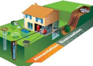 Pompe De Relevage Assainissement : pompe de relevage eaux charg es et us es pompe de ~ Melissatoandfro.com Idées de Décoration