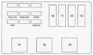 Chevrolet Monte Carlo  1996   U2013 Fuse Box Diagram
