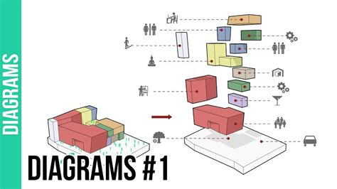 Diagram In Architecture how to create architecture diagrams 1