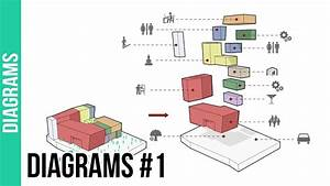 How To Create Architecture Diagrams  1
