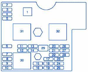 Saturn Sky Floor Console 2007 Fuse Box  Block Circuit