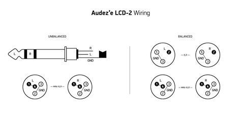 Audeze Pin Mini Xlr Trs Wiring Help Headphone