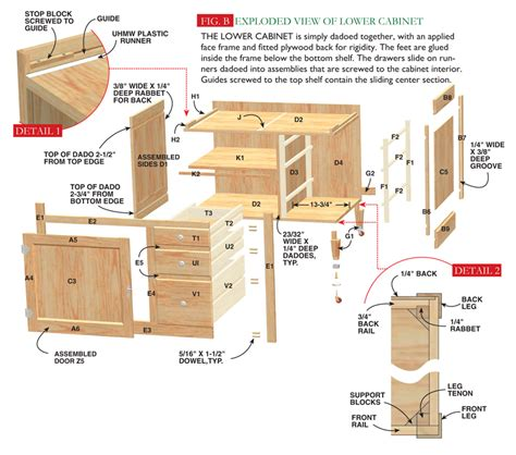 hoosier cabinet popular woodworking magazine