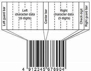 Barcode Nummer Suchen : ean basics of barcodes barcode information tips reference site for barcode standards and ~ Eleganceandgraceweddings.com Haus und Dekorationen