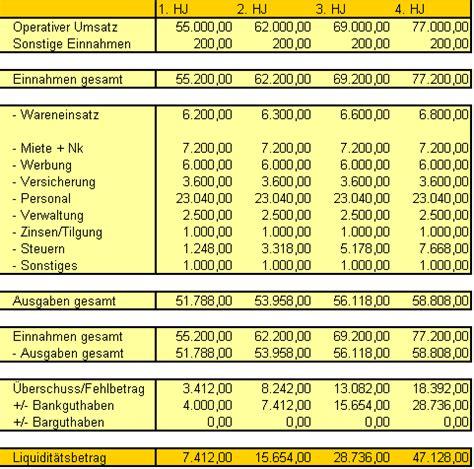 businessplan erstellen kostenlos
