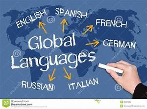Global Languages Concept Stock Image  Image Of English