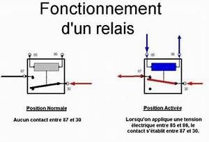 Relais Temporisé Fonctionnement : un exemple concret notre taser et son circuit lectrique ~ Maxctalentgroup.com Avis de Voitures