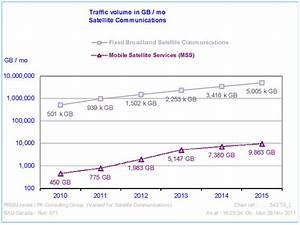 Study Of Future Demand For Radio Spectrum In Canada 2011