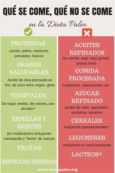 lista de alimentos permitidos en la dieta keto - Google