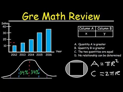 Gre Math Lessons, Test Preparation Review, Practice Questions, Tips, Tricks, Strategies, Study