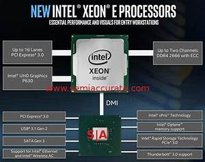 Intel Launches Xeon E-2100 Workstation Line