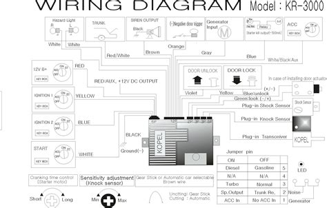 Pioneer Deh Pmp Wiring Diagram Volovets Info