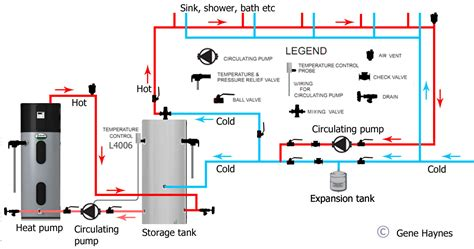 hot water heater schematic drawing indirect water heater