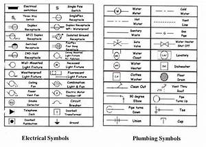Electric Symbols In 2019