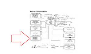 1996 Dodge Caravan Wiring Diagram On Board Diagnostic