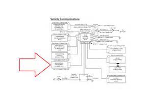 2002 Dodge Sprinter Engine Diagram Alissondiagramacao Ilsolitariothemovie It